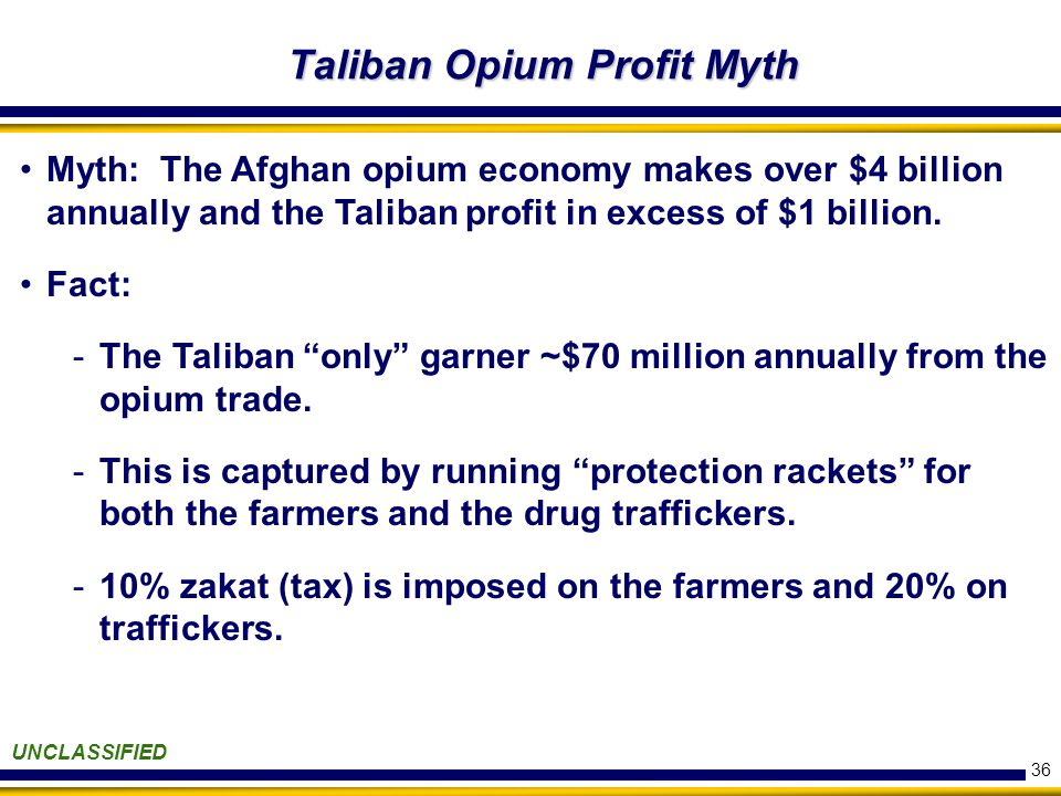 36 Taliban Opium Profit Myth UNCLASSIFIED Myth: The Afghan opium economy makes over $4 billion annually and the Taliban profit in excess of $1 billion.