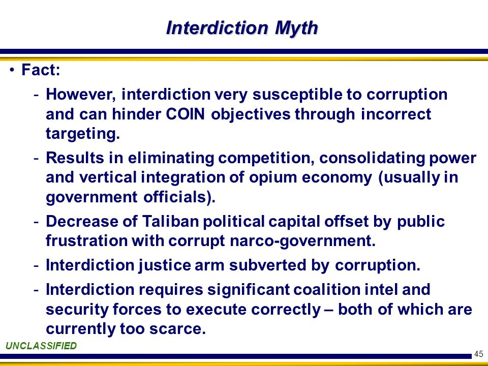 45 Interdiction Myth UNCLASSIFIED Fact: -However, interdiction very susceptible to corruption and can hinder COIN objectives through incorrect targeting.