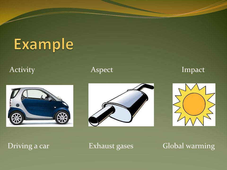 ActivityAspectImpact Driving a car Exhaust gases Global warming