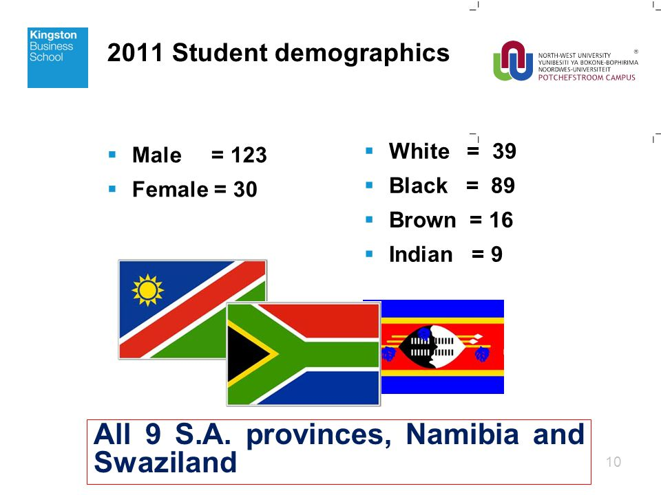 2011 Student demographics  Male = 123  Female = 30 10  White = 39  Black = 89  Brown = 16  Indian = 9 All 9 S.A.