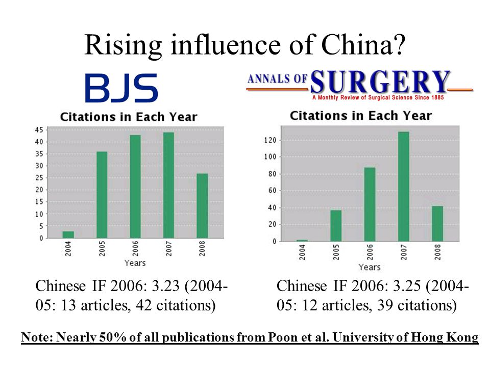 Rising influence of China.