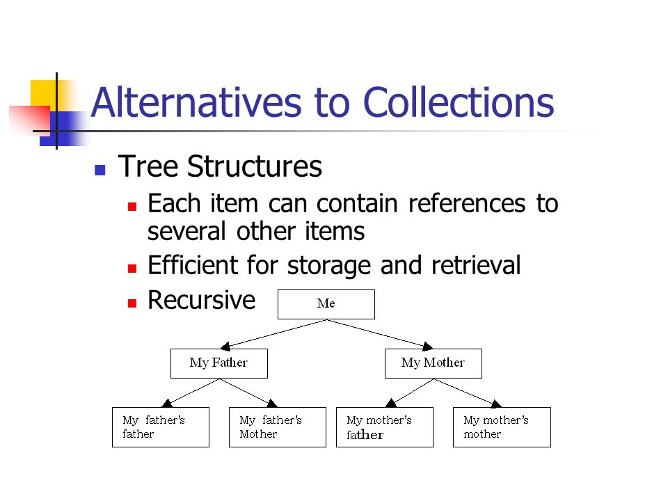 Alternatives to Collections Tree Structures Each item can contain references to several other items Efficient for storage and retrieval Recursive