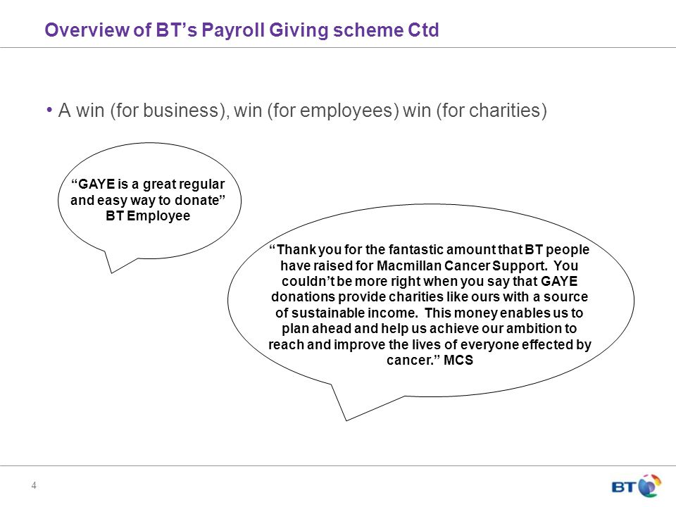 4 A win (for business), win (for employees) win (for charities) Overview of BT's Payroll Giving scheme Ctd GAYE is a great regular and easy way to donate BT Employee Thank you for the fantastic amount that BT people have raised for Macmillan Cancer Support.
