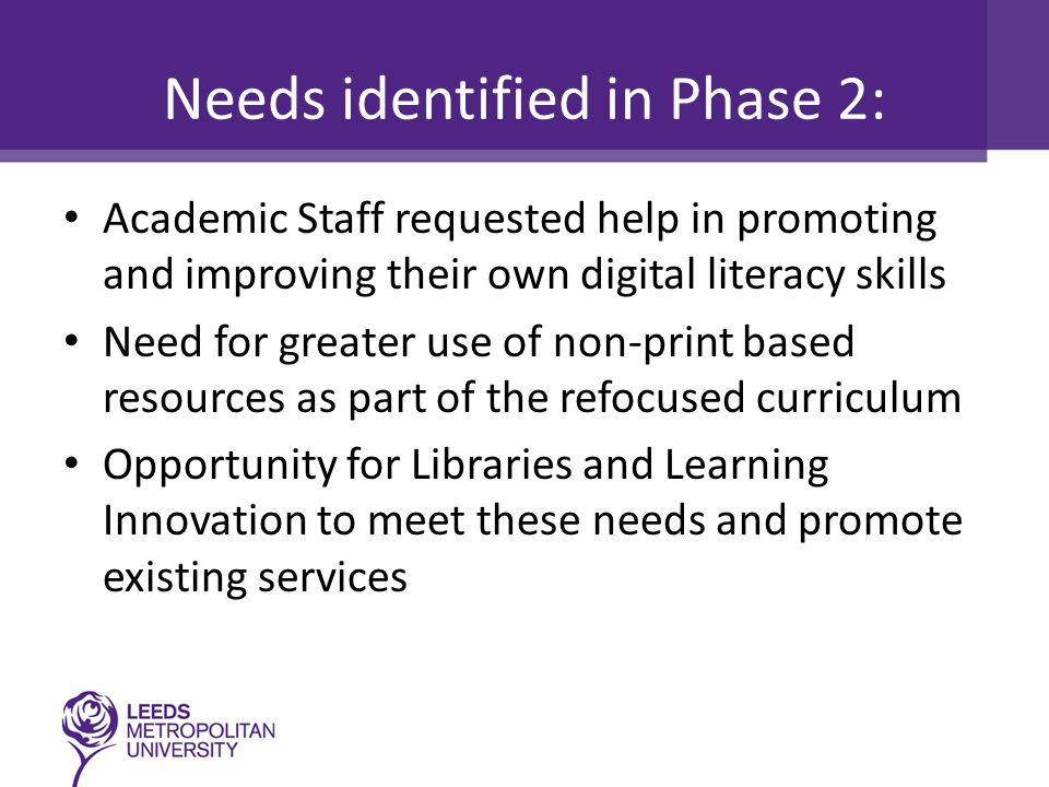 Needs identified in Phase 2: Academic Staff requested help in promoting and improving their own digital literacy skills Need for greater use of non-print based resources as part of the refocused curriculum Opportunity for Libraries and Learning Innovation to meet these needs and promote existing services
