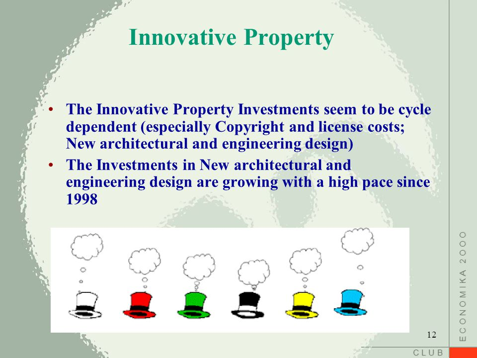 C L U B E C O N O M I K A 2 O O O Innovative Property The Innovative Property Investments seem to be cycle dependent (especially Copyright and license costs; New architectural and engineering design) The Investments in New architectural and engineering design are growing with a high pace since 1998 12