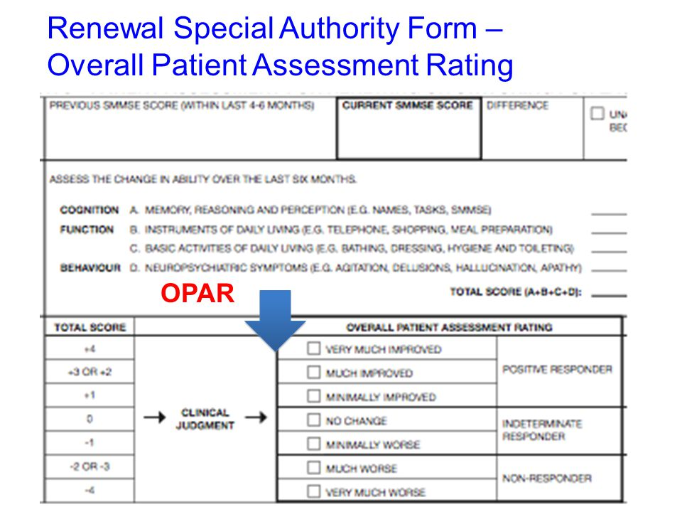 Renewal Special Authority Form – Overall Patient Assessment Rating OPAR