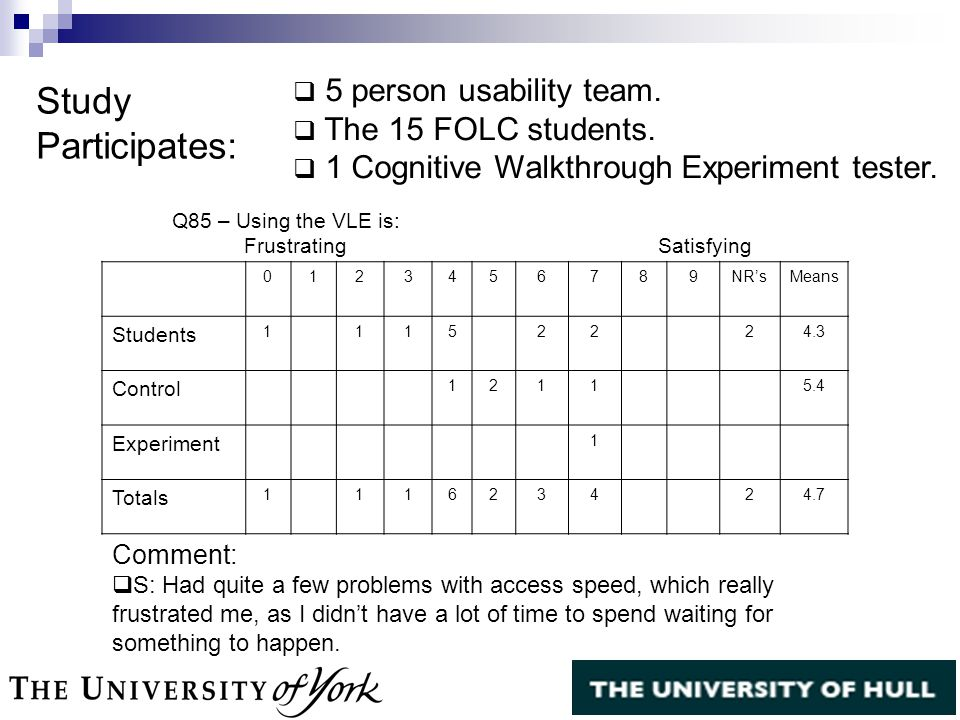 Q85 – Using the VLE is: Frustrating Satisfying 0123456789NR'sMeans Students 11152224.3 Control 12115.4 Experiment 1 Totals 111623424.7 Comment:  S: Had quite a few problems with access speed, which really frustrated me, as I didn't have a lot of time to spend waiting for something to happen.