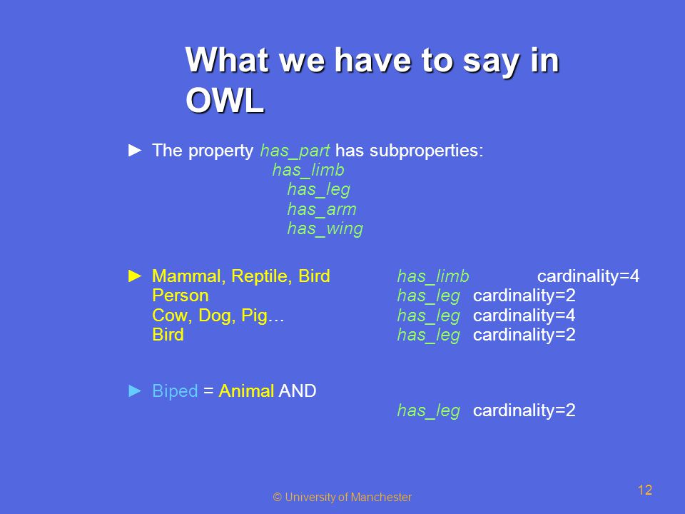 © University of Manchester 12 What we have to say in OWL ►The property has_part has subproperties: has_limb has_leg has_arm has_wing ►Mammal, Reptile, Bird has_limb cardinality=4 Person has_leg cardinality=2 Cow, Dog, Pig… has_leg cardinality=4 Bird has_leg cardinality=2 ►Biped = Animal AND has_leg cardinality=2