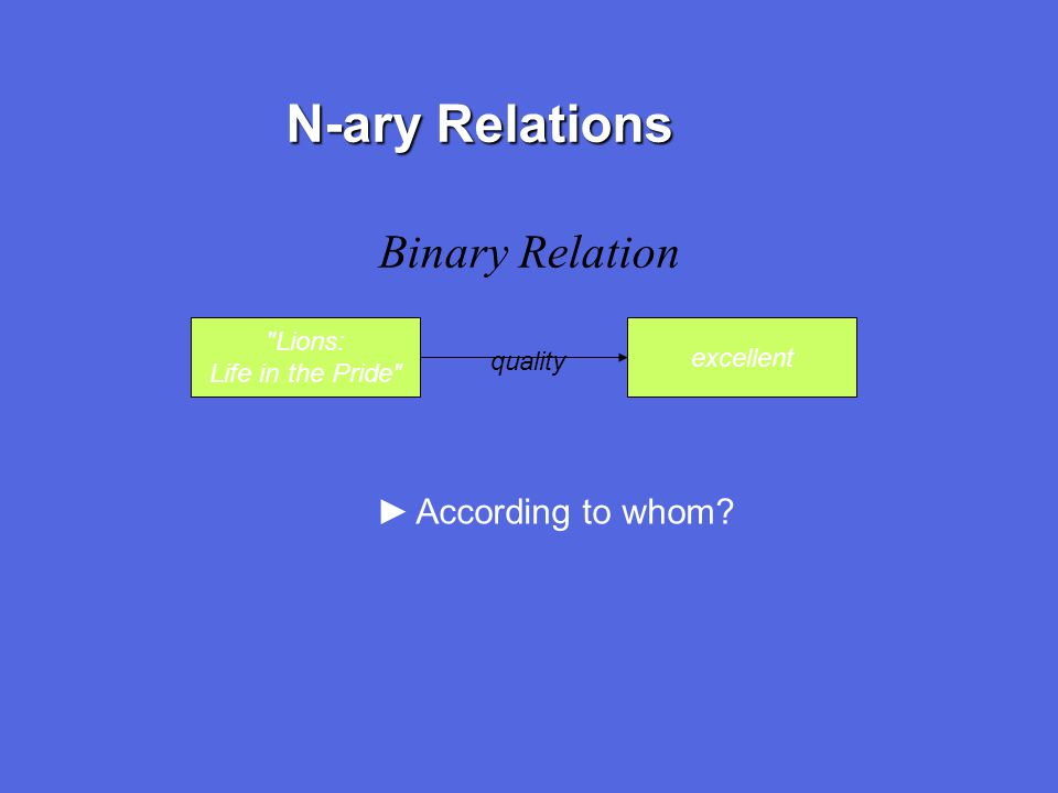 N-ary Relations Binary Relation ►According to whom Lions: Life in the Pride excellent quality