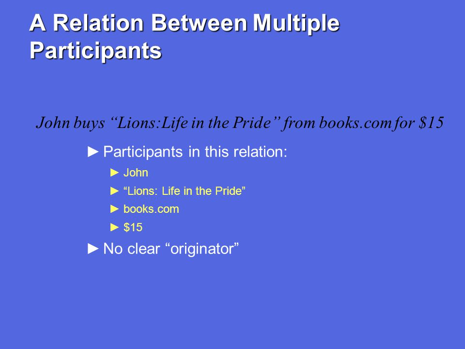 A Relation Between Multiple Participants John buys Lions:Life in the Pride from books.com for $15 ►Participants in this relation: ►John ► Lions: Life in the Pride ►books.com ►$15 ►No clear originator