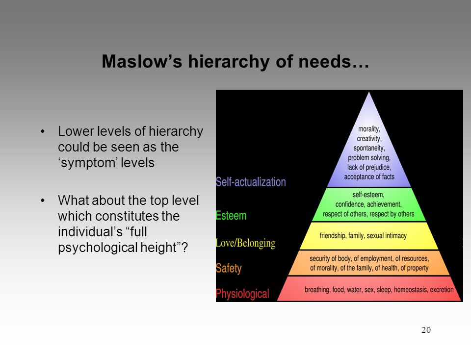 20 Maslow's hierarchy of needs… Lower levels of hierarchy could be seen as the 'symptom' levels What about the top level which constitutes the individual's full psychological height