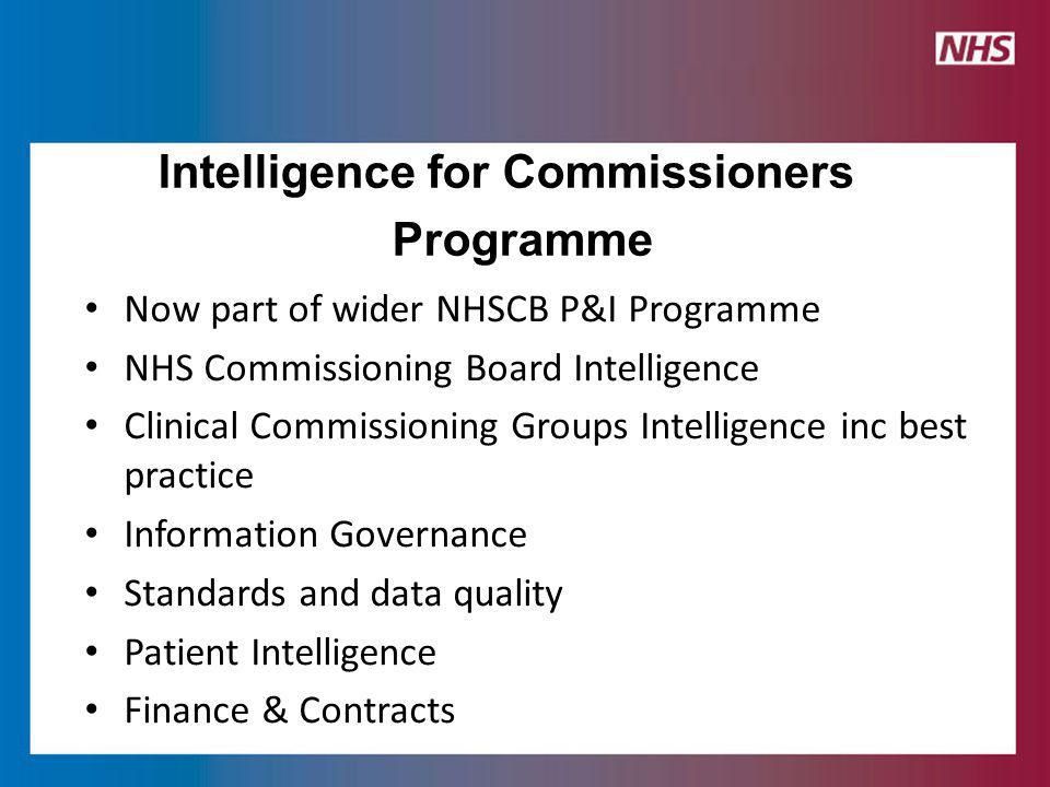 Now part of wider NHSCB P&I Programme NHS Commissioning Board Intelligence Clinical Commissioning Groups Intelligence inc best practice Information Governance Standards and data quality Patient Intelligence Finance & Contracts Intelligence for Commissioners Programme