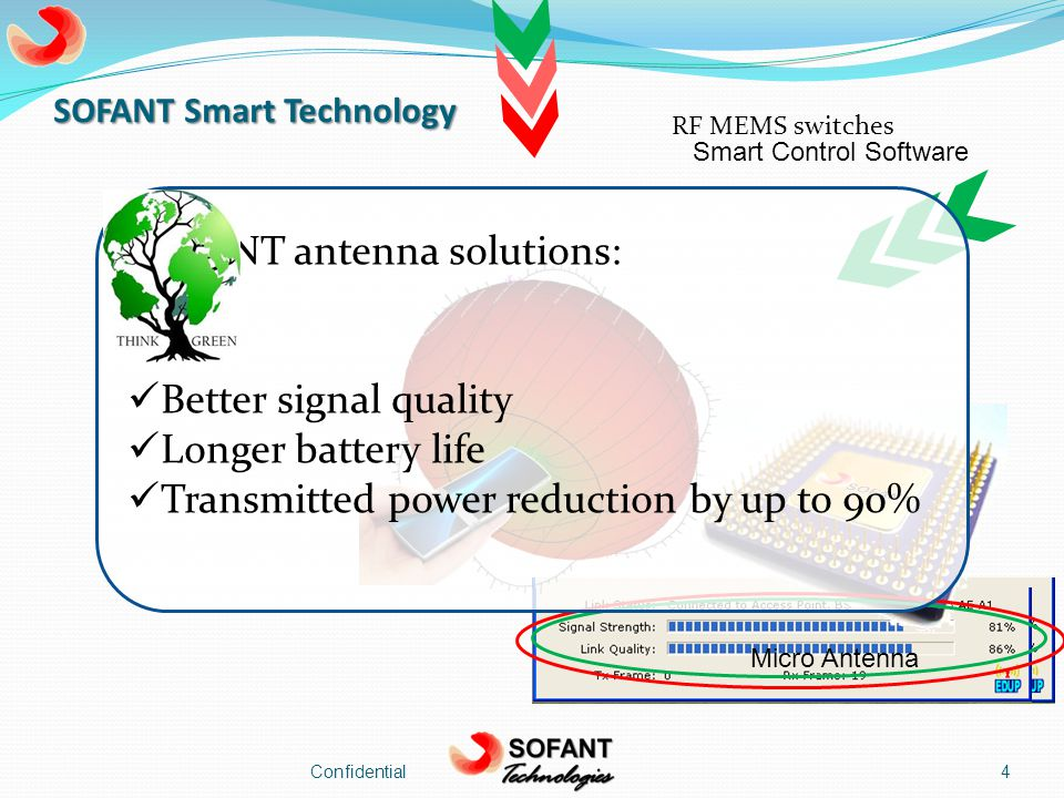 SOFANT Smart Technology Micro Antenna RF MEMS switches Smart Control Software Confidential4 SOFANT antenna solutions: Better signal quality Longer battery life Transmitted power reduction by up to 90%