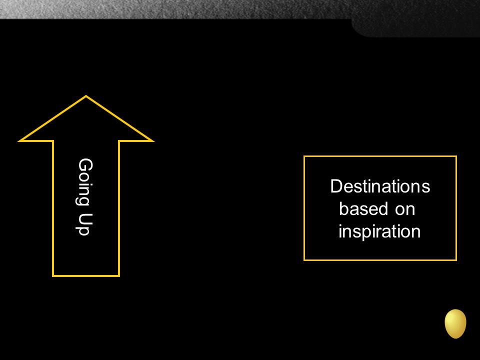 Going Up Destinations based on inspiration