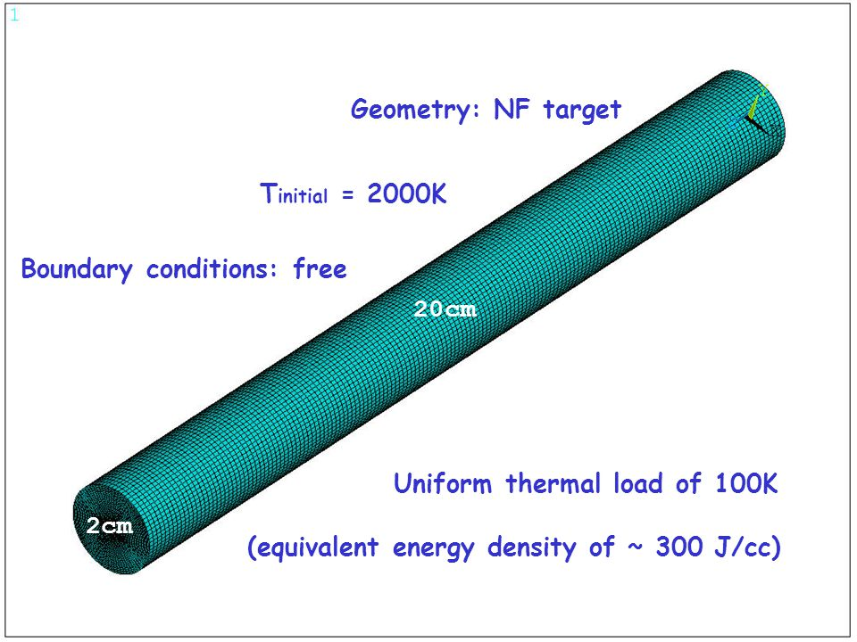 Geometry: NF target 2cm 20cm Boundary conditions: freeUniform thermal load of 100K(equivalent energy density of ~ 300 J/cc) T initial = 2000K