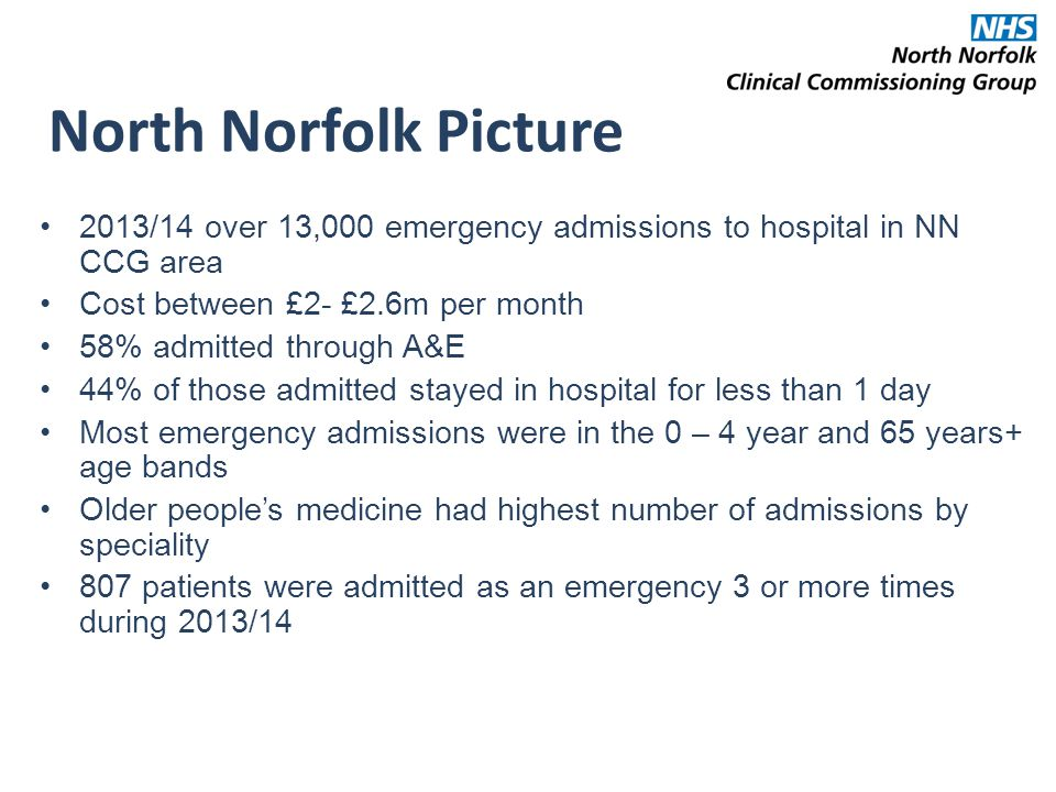 North Norfolk Picture 2013/14 over 13,000 emergency admissions to hospital in NN CCG area Cost between £2- £2.6m per month 58% admitted through A&E 44% of those admitted stayed in hospital for less than 1 day Most emergency admissions were in the 0 – 4 year and 65 years+ age bands Older people's medicine had highest number of admissions by speciality 807 patients were admitted as an emergency 3 or more times during 2013/14
