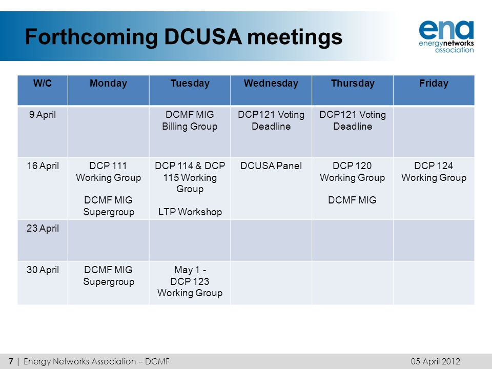 Forthcoming DCUSA meetings 05 April 2012 7 | Energy Networks Association – DCMF W/CMondayTuesdayWednesdayThursdayFriday 9 AprilDCMF MIG Billing Group DCP121 Voting Deadline 16 AprilDCP 111 Working Group DCMF MIG Supergroup DCP 114 & DCP 115 Working Group LTP Workshop DCUSA PanelDCP 120 Working Group DCMF MIG DCP 124 Working Group 23 April 30 AprilDCMF MIG Supergroup May 1 - DCP 123 Working Group