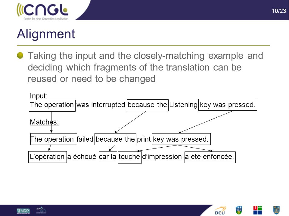 10/23 Alignment Taking the input and the closely-matching example and deciding which fragments of the translation can be reused or need to be changed Input: The operation was interrupted because the Listening key was pressed.