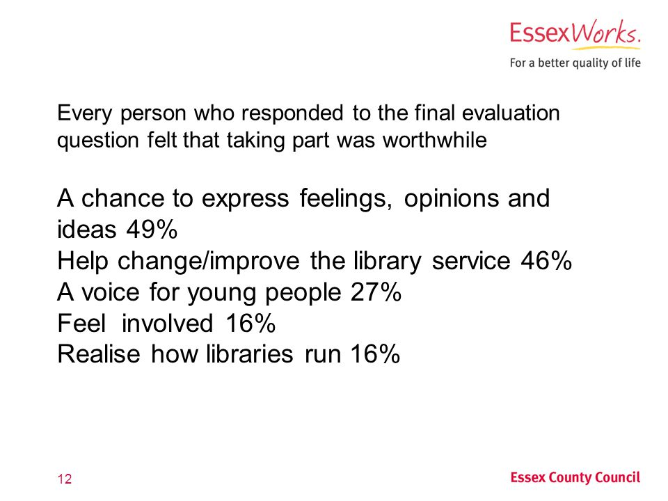 Every person who responded to the final evaluation question felt that taking part was worthwhile A chance to express feelings, opinions and ideas 49% Help change/improve the library service 46% A voice for young people 27% Feel involved 16% Realise how libraries run 16% 12