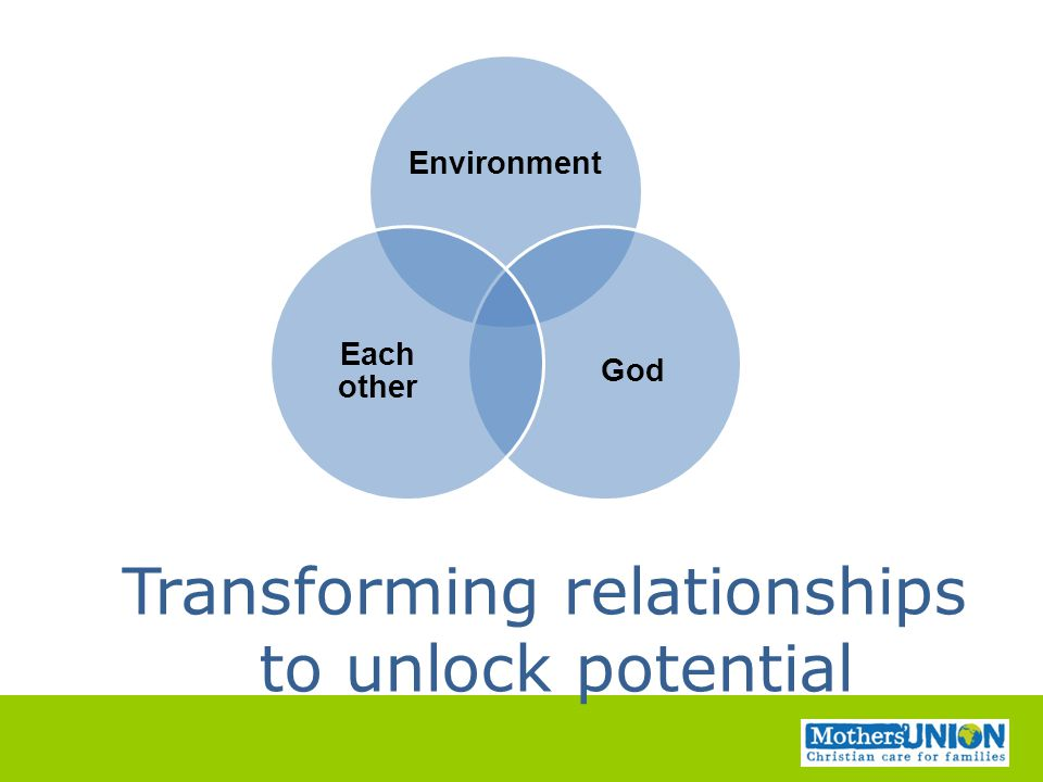 Environment God Each other Transforming relationships to unlock potential