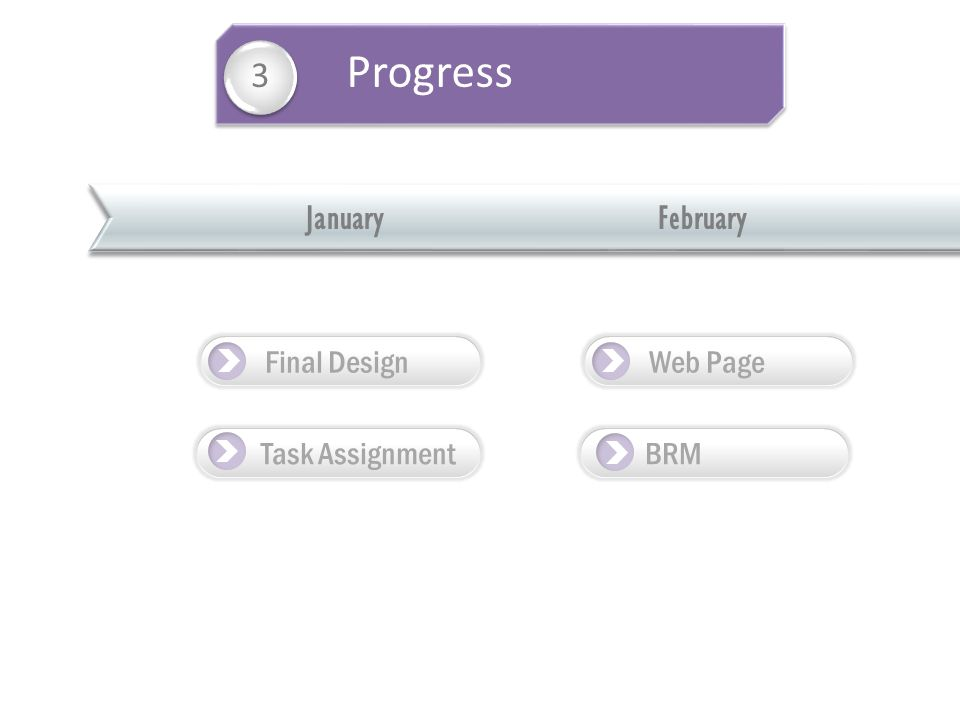 JanuaryFebruary Progress 3 Final Design Task Assignment Web Page BRM