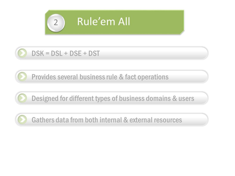 Rule'em All 2 DSK = DSL + DSE + DST Provides several business rule & fact operations Designed for different types of business domains & users Gathers data from both internal & external resources