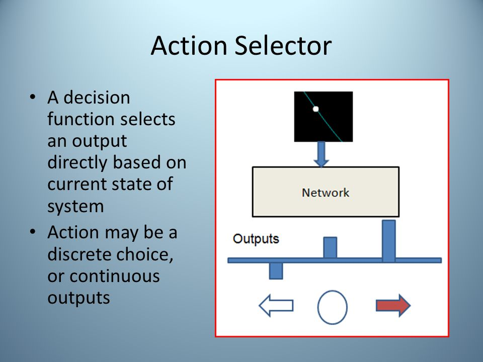 Action Selector A decision function selects an output directly based on current state of system Action may be a discrete choice, or continuous outputs