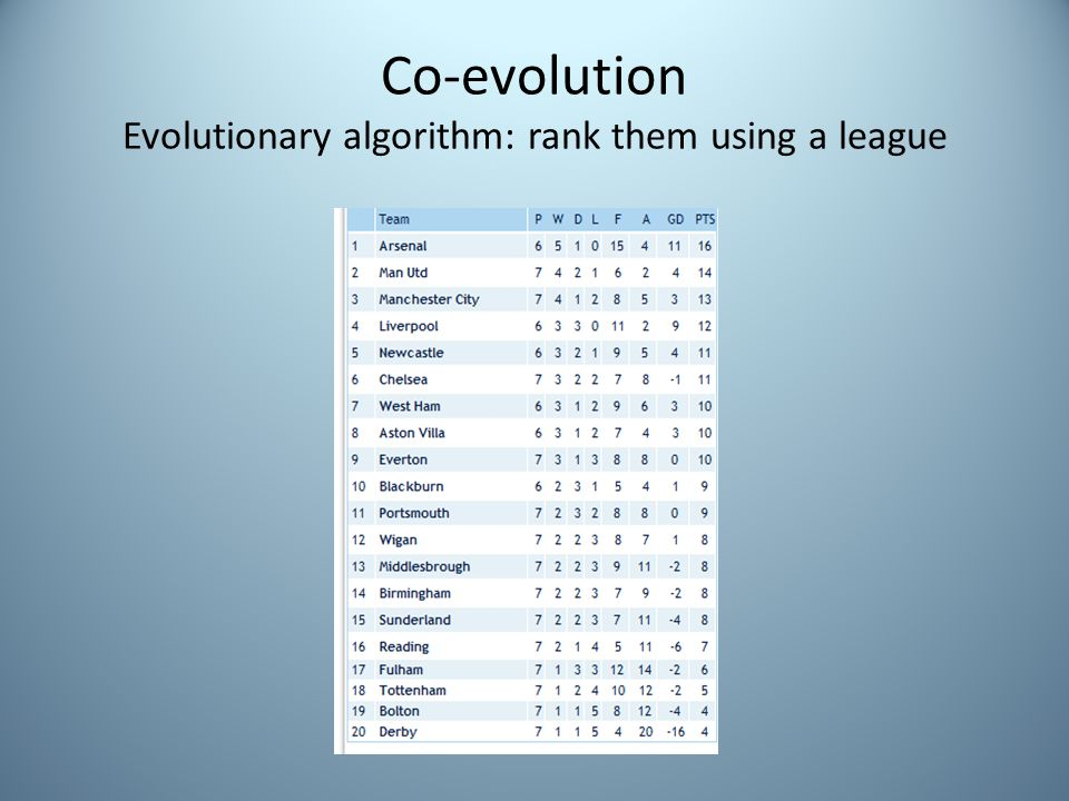 Co-evolution Evolutionary algorithm: rank them using a league