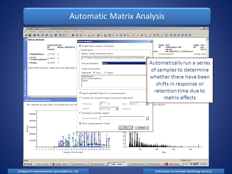 Automatic Matrix Analysis Automatically run a series of samples to determine whether there have been shifts in response or retention time due to matrix effects