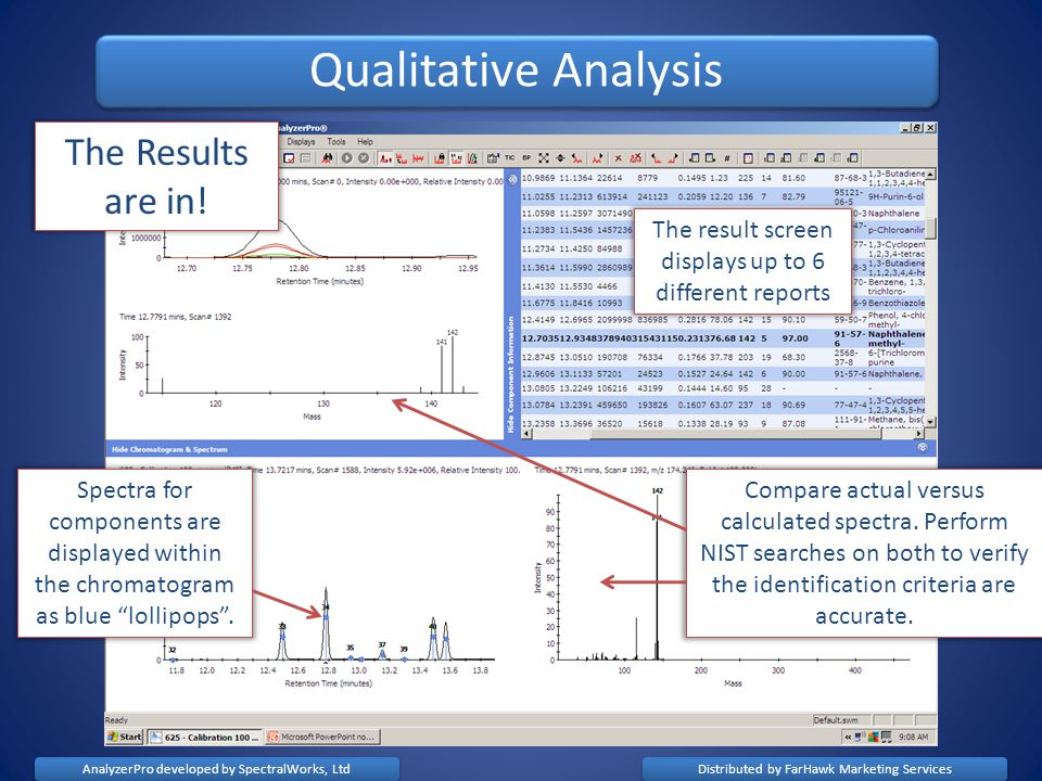 Qualitative Analysis The result screen displays up to 6 different reports Compare actual versus calculated spectra.