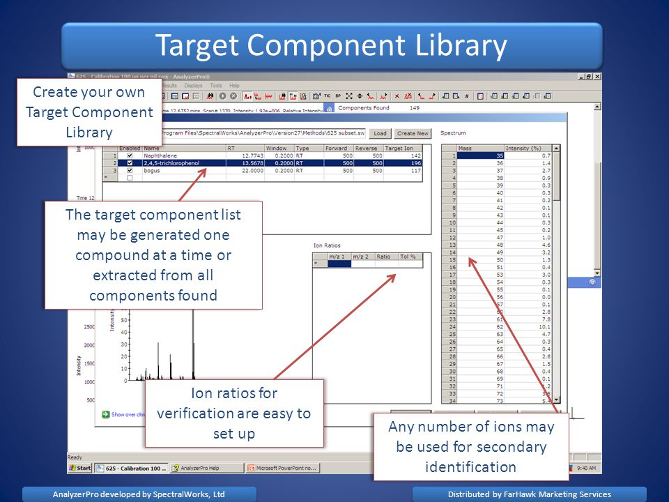 Target Component Library The target component list may be generated one compound at a time or extracted from all components found Any number of ions may be used for secondary identification Ion ratios for verification are easy to set up Create your own Target Component Library