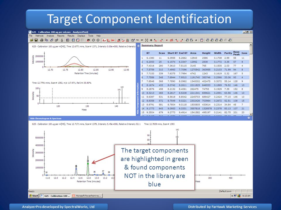 Target Component Identification The target components are highlighted in green & found components NOT in the library are blue