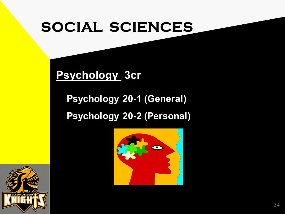 34 SOCIAL SCIENCES Psychology 3cr Psychology 20-1 (General) Psychology 20-2 (Personal)