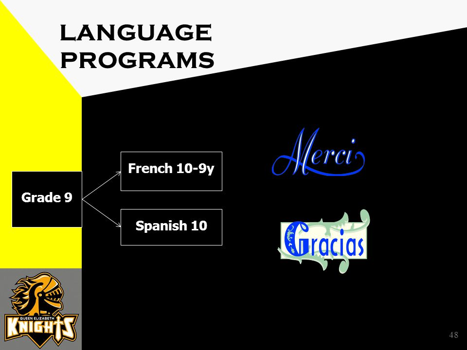48 LANGUAGE PROGRAMS Spanish 10 French 10-9y Grade 9