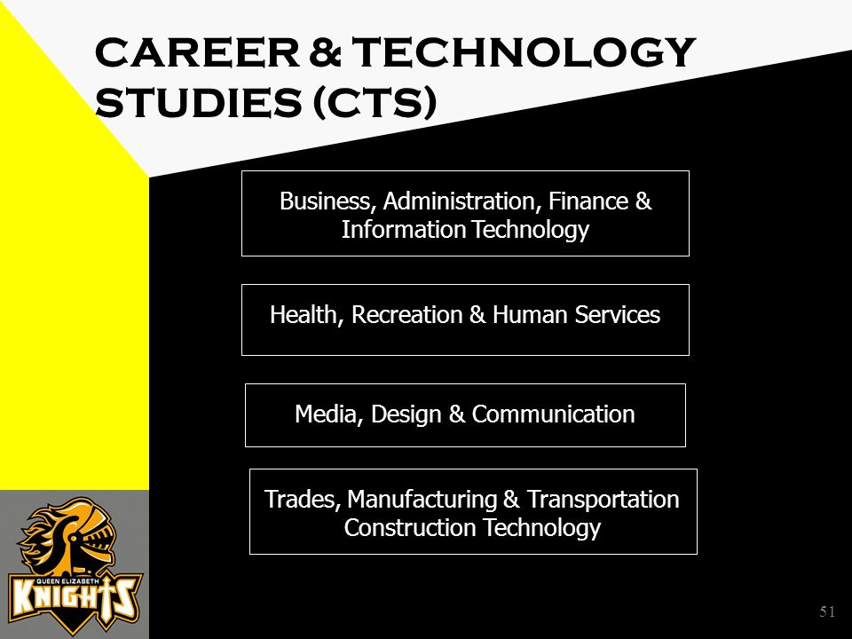 51 CAREER & TECHNOLOGY STUDIES (CTS) Media, Design & Communication Business, Administration, Finance & Information Technology Health, Recreation & Human Services Trades, Manufacturing & Transportation Construction Technology