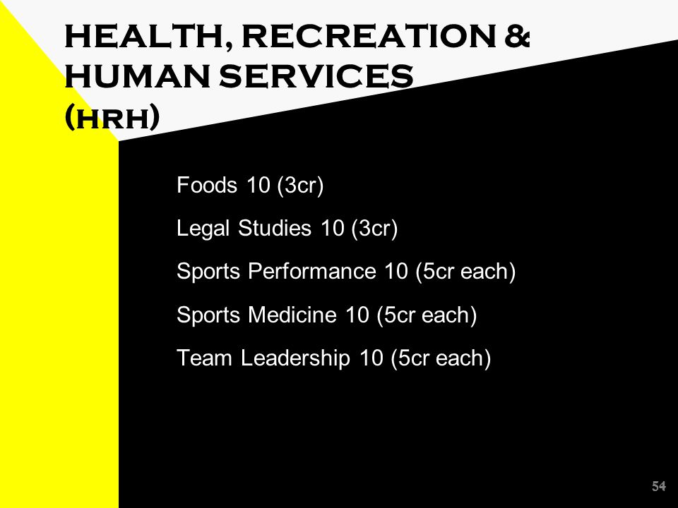 54 HEALTH, RECREATION & HUMAN SERVICES (hrh) Foods 10 (3cr) Legal Studies 10 (3cr) Sports Performance 10 (5cr each) Sports Medicine 10 (5cr each) Team Leadership 10 (5cr each) 54