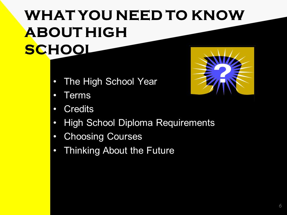 WHAT YOU NEED TO KNOW ABOUT HIGH SCHOOL The High School Year Terms Credits High School Diploma Requirements Choosing Courses Thinking About the Future 6