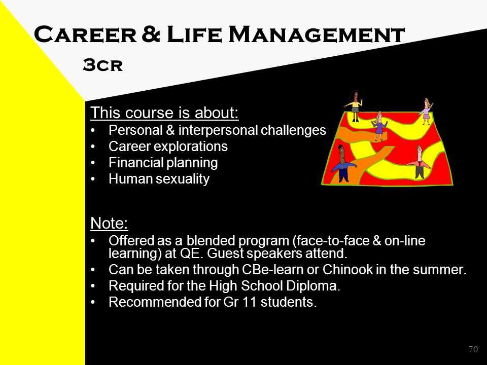 70 Career & Life Management 3cr This course is about: Personal & interpersonal challenges Career explorations Financial planning Human sexuality Note: Offered as a blended program (face-to-face & on-line learning) at QE.