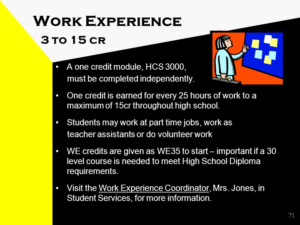 71 Work Experience 3 to 15 cr A one credit module, HCS 3000, must be completed independently.
