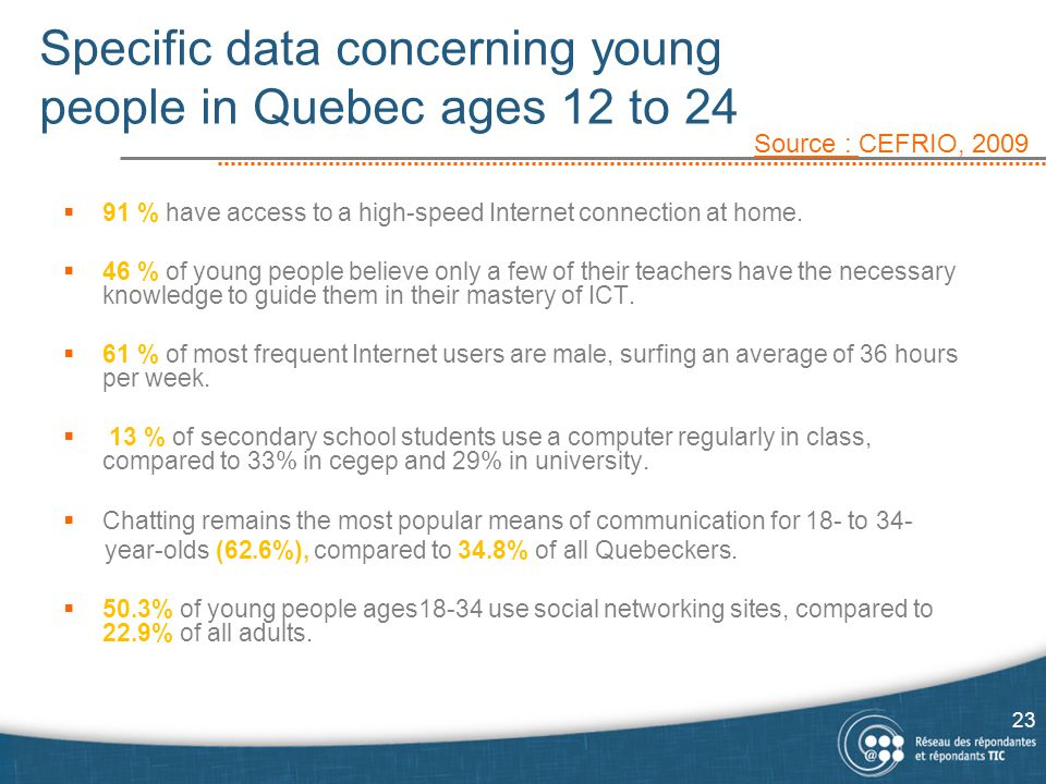 Specific data concerning young people in Quebec ages 12 to 24  91 % have access to a high-speed Internet connection at home.