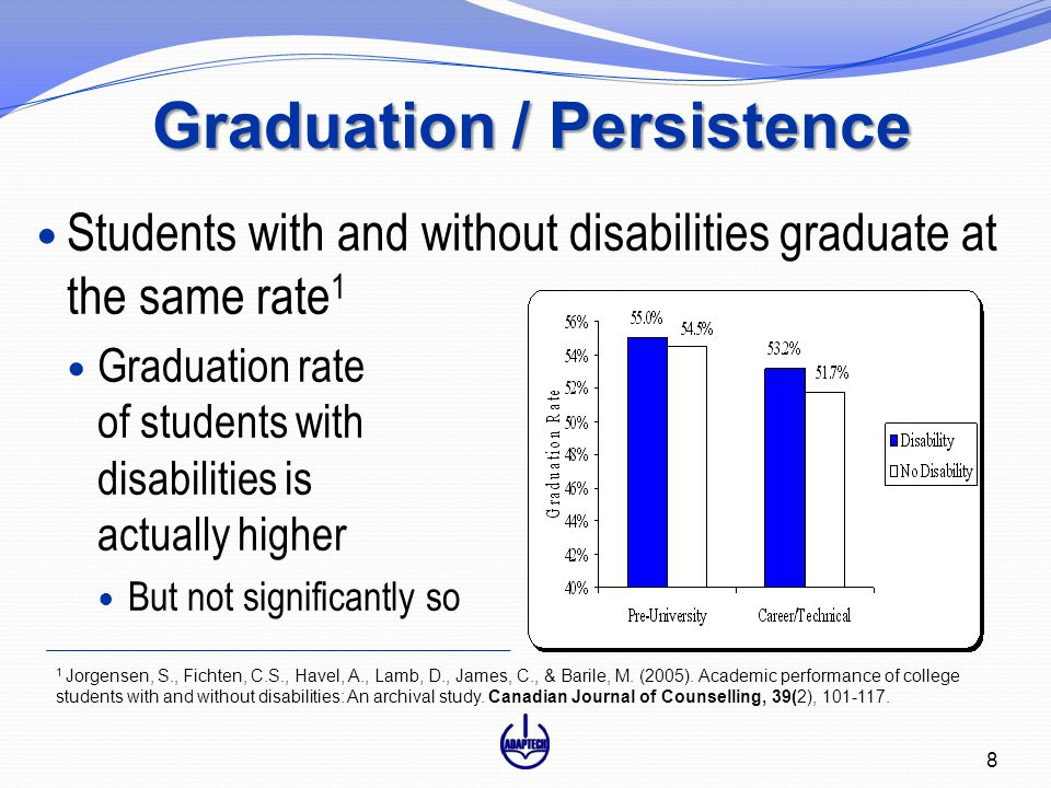 Graduation / Persistence Students with and without disabilities graduate at the same rate 1 Graduation rate of students with disabilities is actually higher But not significantly so 1 Jorgensen, S., Fichten, C.S., Havel, A., Lamb, D., James, C., & Barile, M.