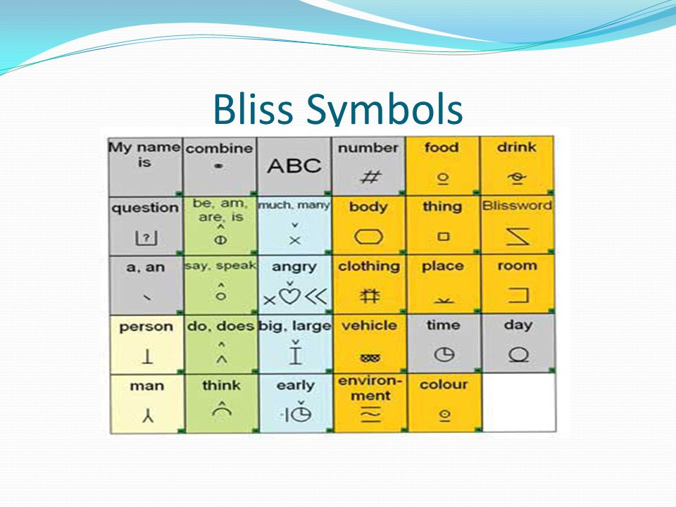 An Introduction Using Symbols To Communicate The First Stage Of