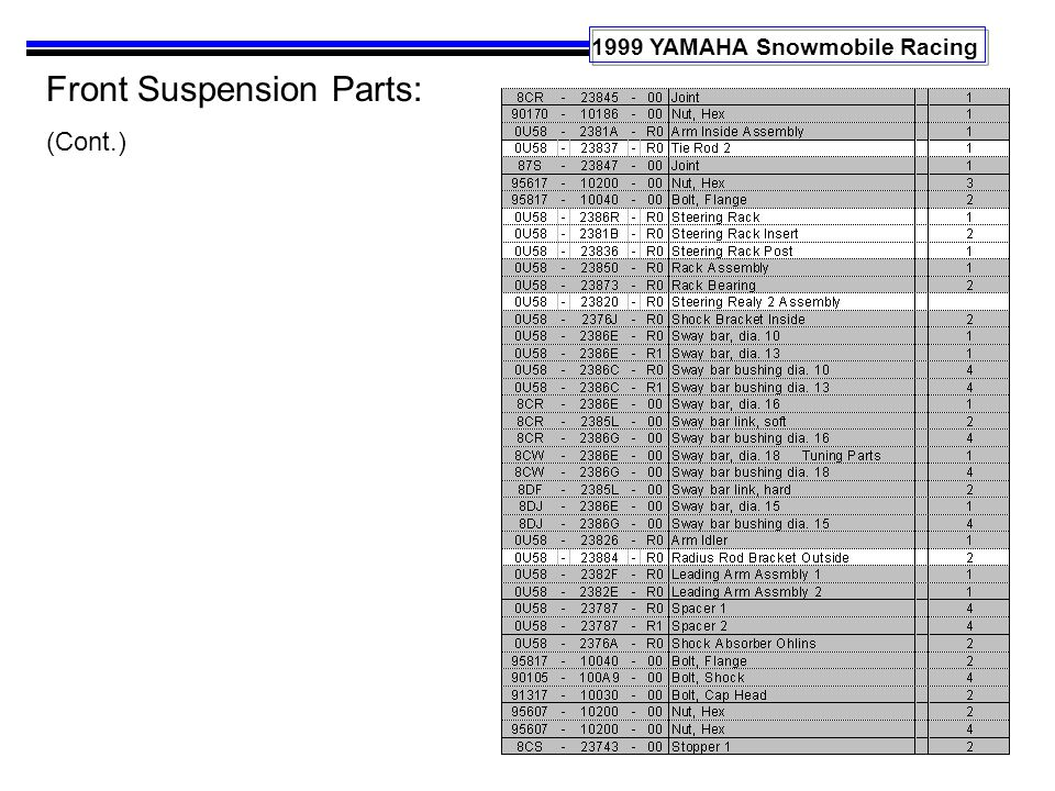 1999 YAMAHA Snowmobile Racing Front Suspension Parts: (Cont.)