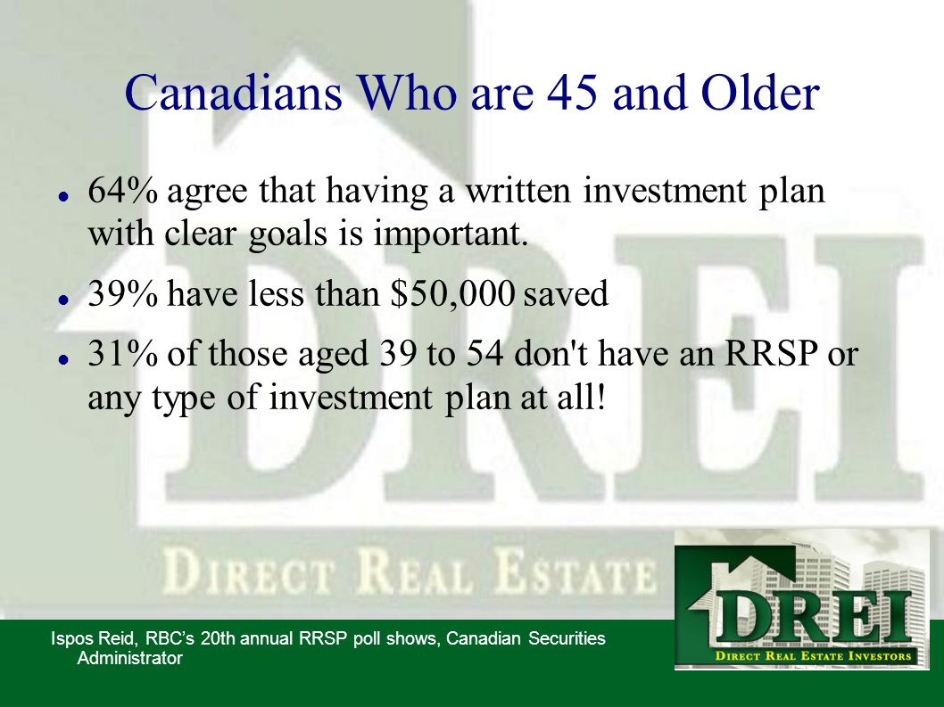 Canadians Who are 45 and Older 64% agree that having a written investment plan with clear goals is important.
