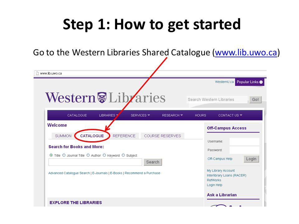 Step 1: How to get started Go to the Western Libraries Shared Catalogue (www.lib.uwo.ca)www.lib.uwo.ca