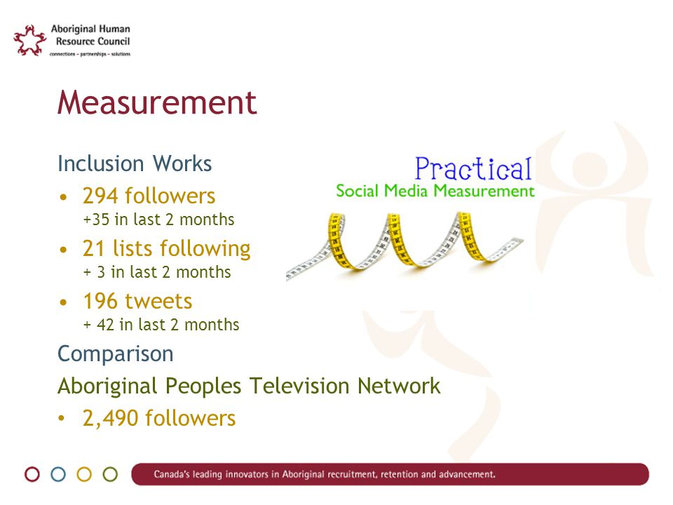 Measurement Inclusion Works 294 followers +35 in last 2 months 21 lists following + 3 in last 2 months 196 tweets + 42 in last 2 months Comparison Aboriginal Peoples Television Network 2,490 followers