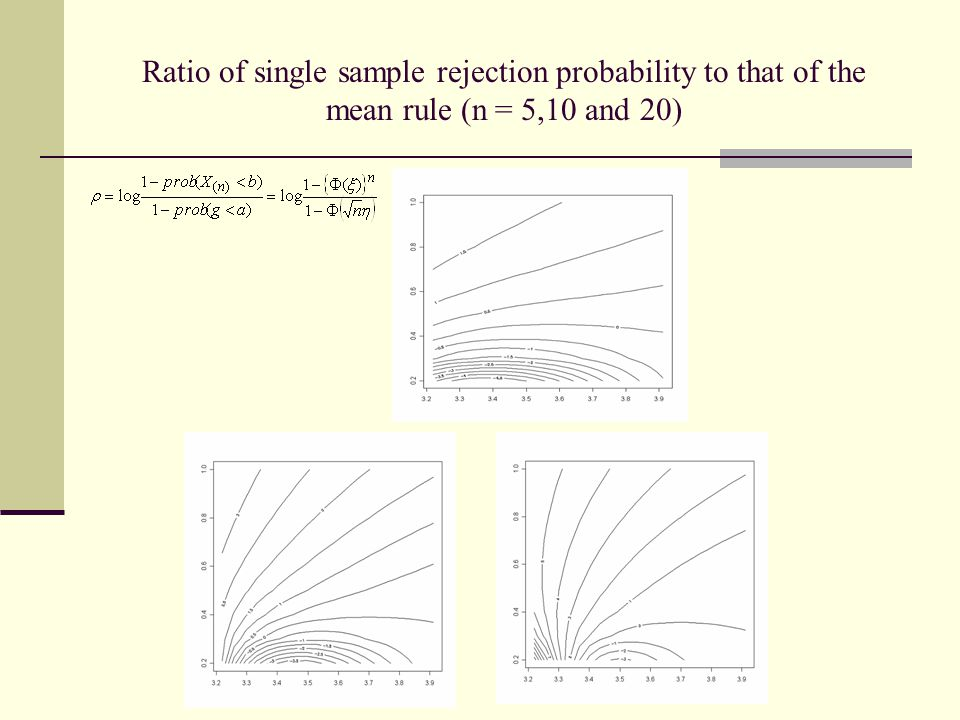 Ratio of single sample rejection probability to that of the mean rule (n = 5,10 and 20)