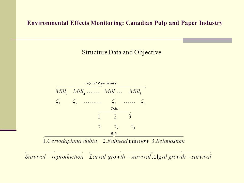 Environmental Effects Monitoring: Canadian Pulp and Paper Industry Structure Data and Objective