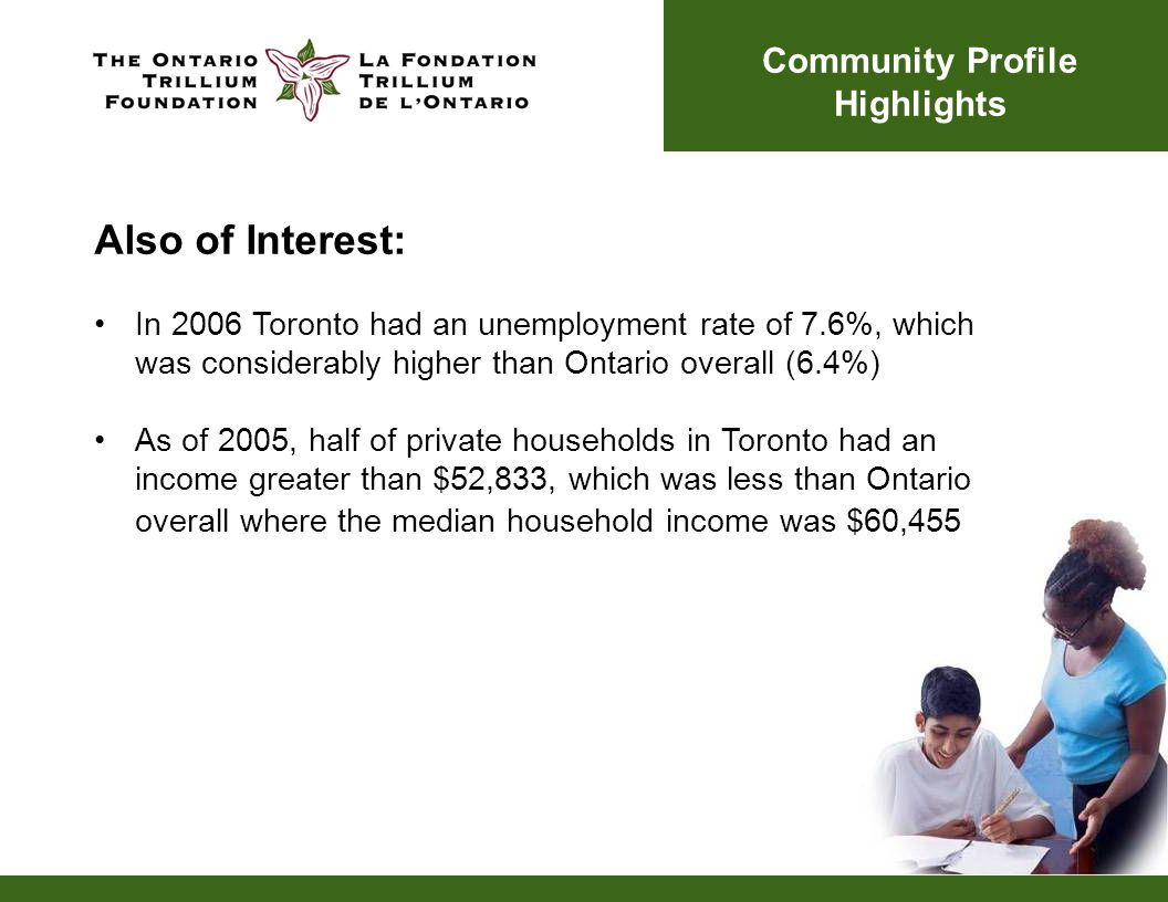Also of Interest: In 2006 Toronto had an unemployment rate of 7.6%, which was considerably higher than Ontario overall (6.4%) As of 2005, half of private households in Toronto had an income greater than $52,833, which was less than Ontario overall where the median household income was $60,455 Community Profile Highlights
