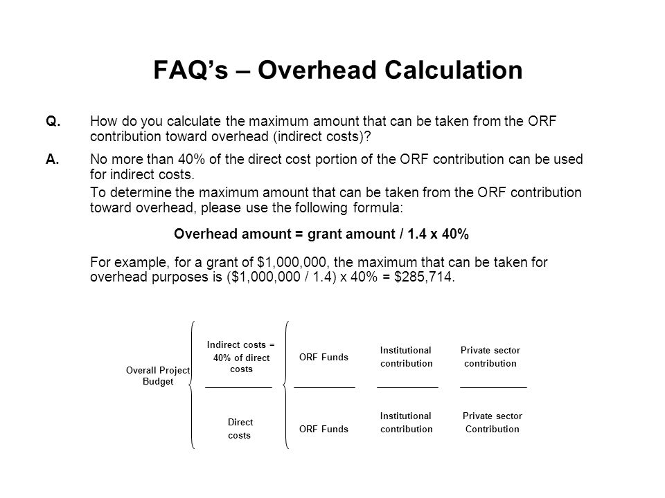 FAQ's – Overhead Calculation Q.